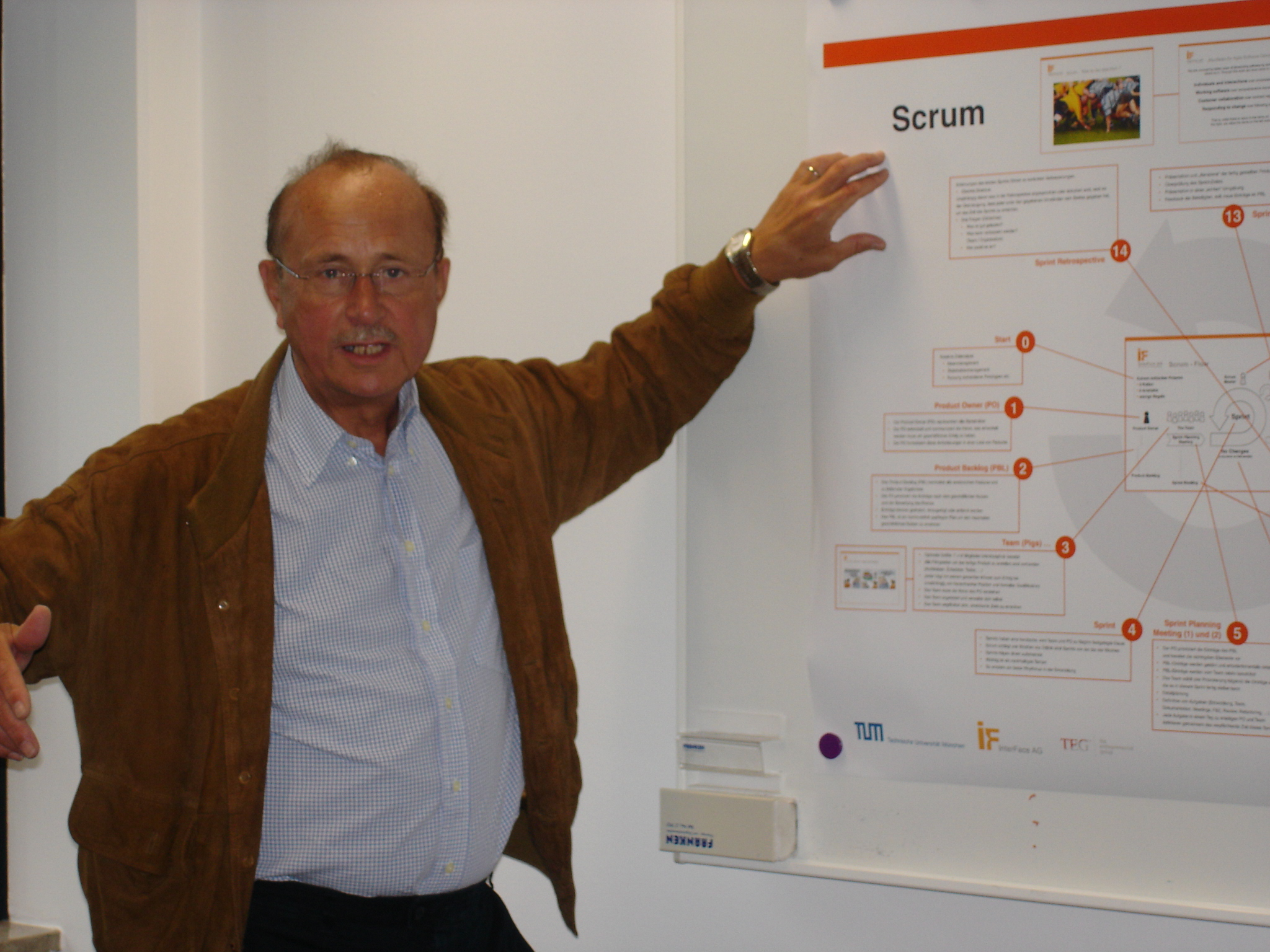 Bosch Kühlschrank Pfeift : If blog » projekt management