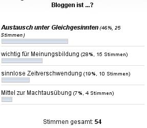BloggenIst