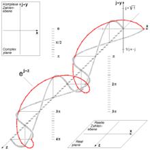 Dreidimensionale Darstellung der eulerschen Formel