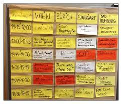 Beispiel für eine Sessionplanung bei einem PM-Camp